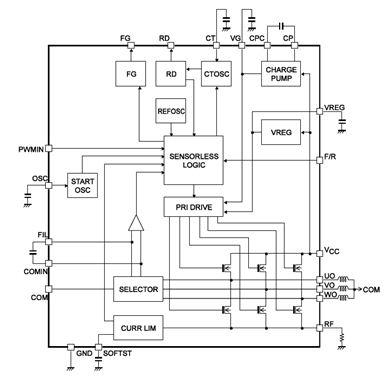 安森美半導體 LV8805SV DC FAN框架圖:
