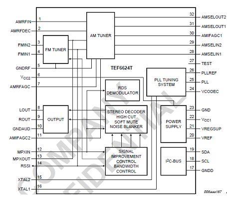 TEF6624功能框图: