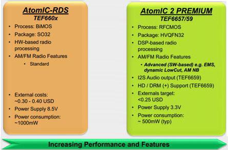 AtomIC tuner比较图: