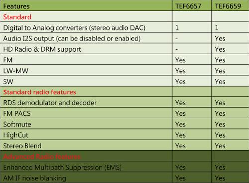 AtomIC2选型表: