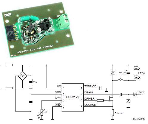 調光產品 樣機SSL2129A