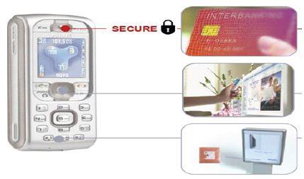 NXP NFC具有三种工作模式
