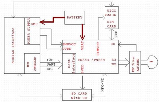 NFC PN544 / PN65O 硬件电路框图: