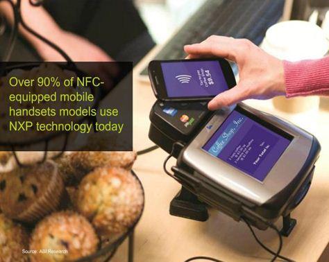 NFC 手机应用