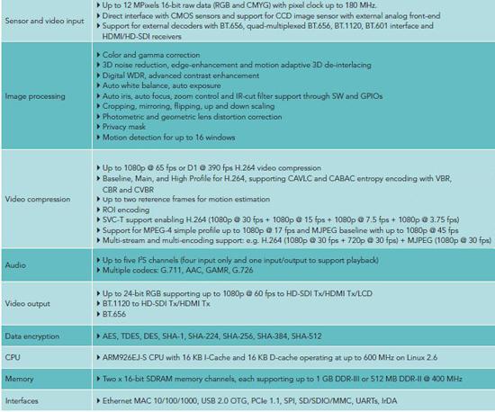 ASC885xA technical specs
