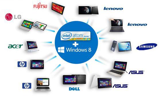 己经上市Intel®平板