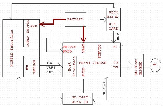 NFC PN544 / PN65O 硬件电路框图 :