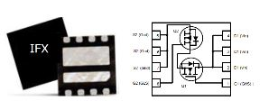 Low Voltage dual-N MOSFET