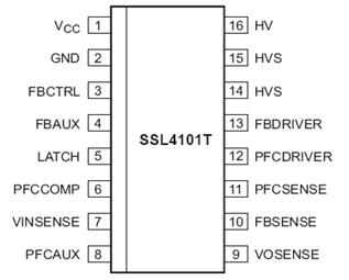 SSL4101