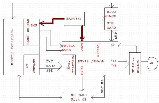 NFC PN544 / PN65O 硬體電路: