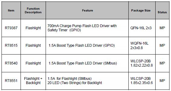 Flash LED driver: