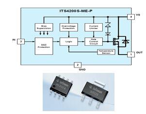 ITS4200S-ME-O  series