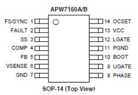 APW7160KAI-TRG