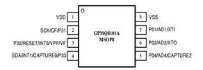 GPMQ8101A