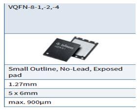 USB SIM/UICC