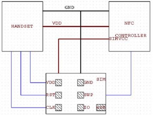 硬體設計電路