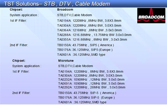 TST Solutions - STB,DTV,Cable Modem