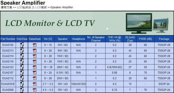 Speaker Amplifier