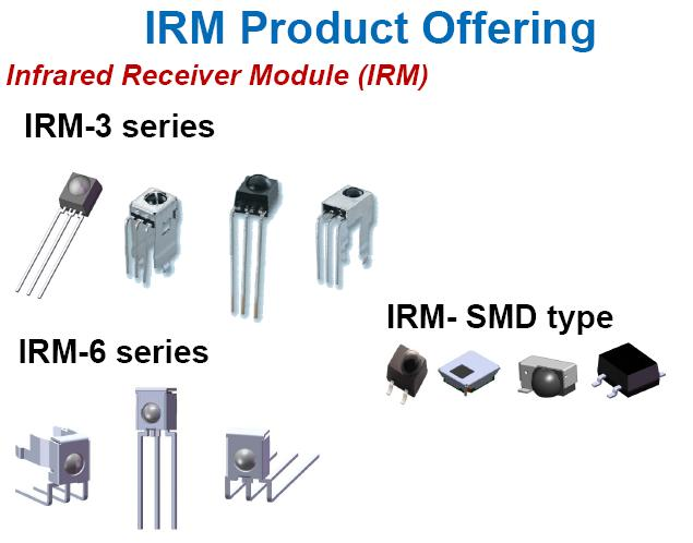 IRM-3 series