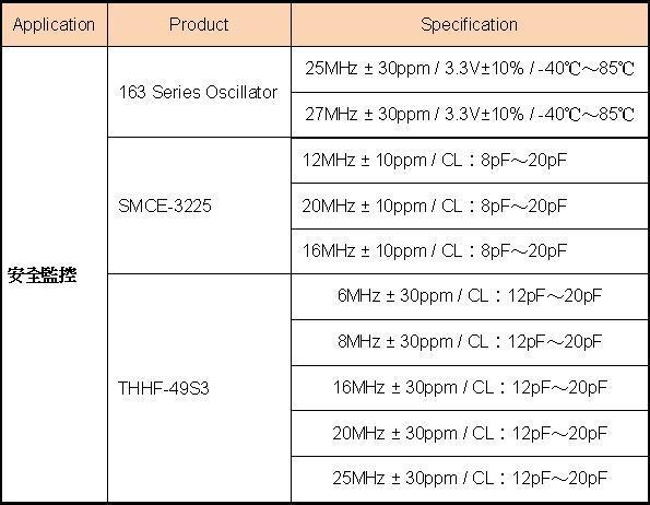 163 Series Oscillator