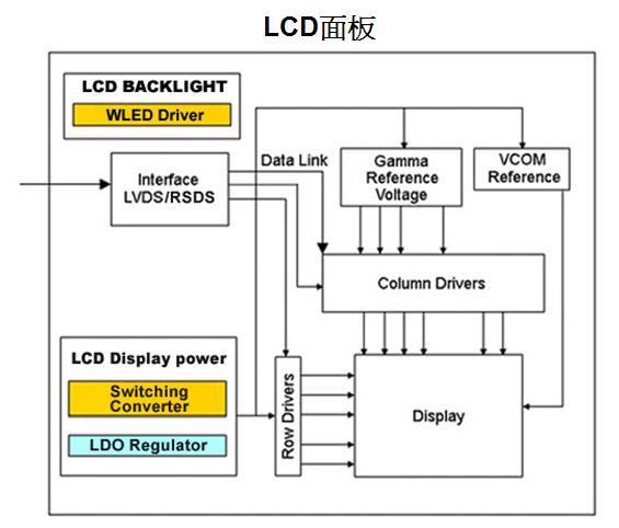EUTECH_LCD面板