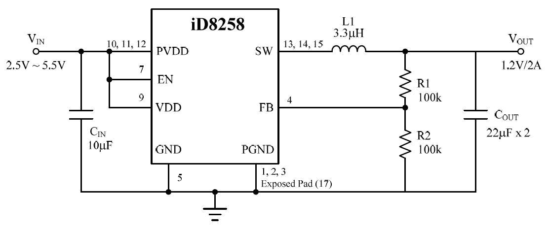ID5258
