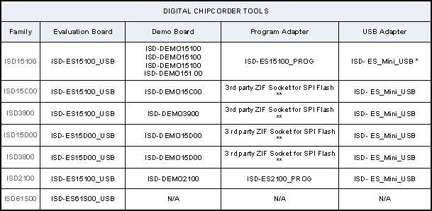 ISD15100