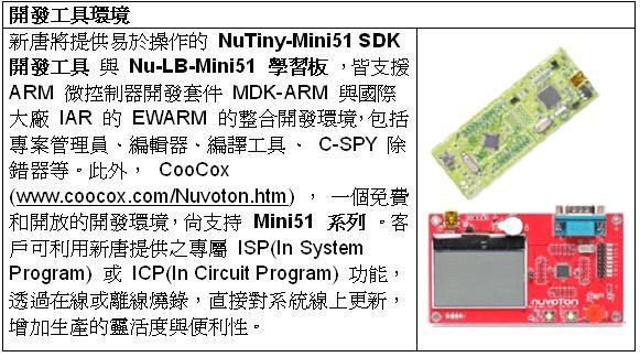 NuTiny-Mini51 SDK