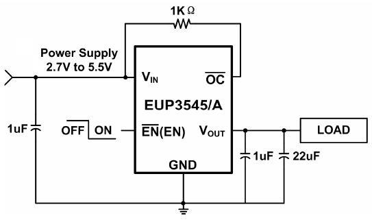 EUTech-單通道的USB電源開關- EUP3545/A