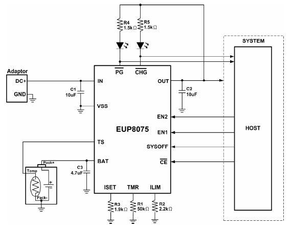 EUTech-鋰離子線性充電器- EUP8075