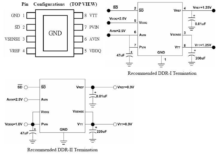 EUTech - 1.5A DDR終端裝置穩壓器- EUP7996