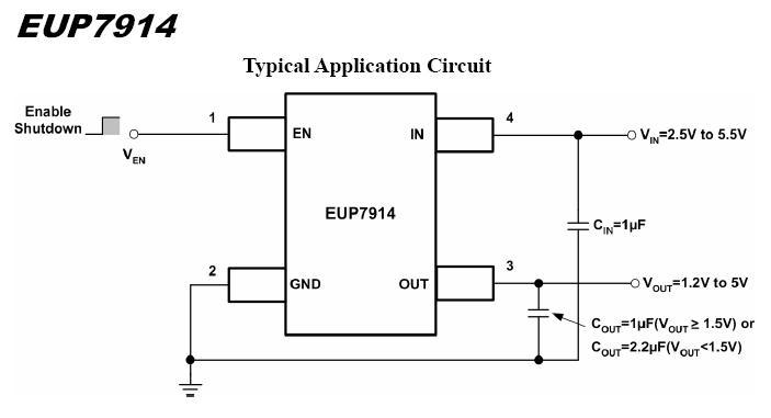 EUTech-線性穩壓器- EUP7914