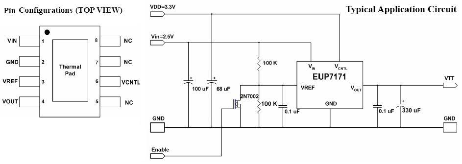 EUTech- 2A電流的匯流排終端調製器- EUP7171
