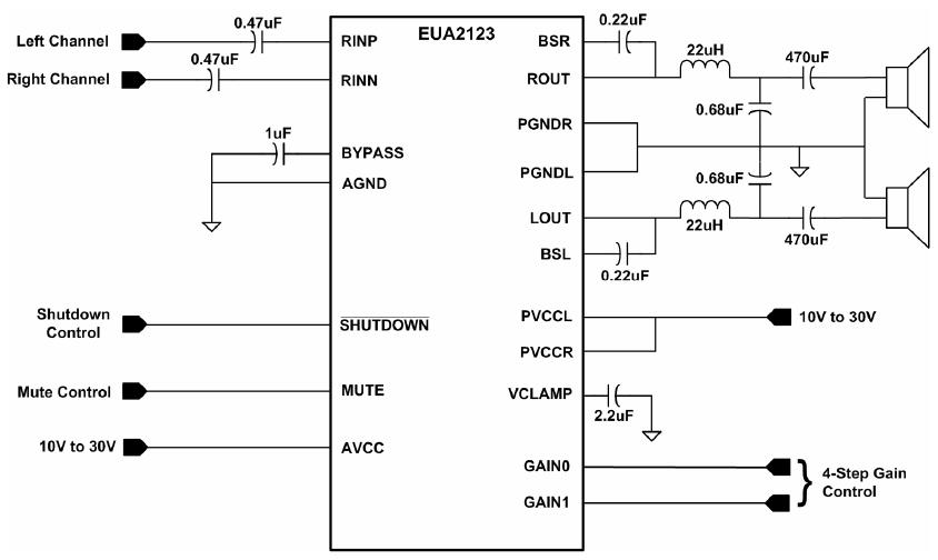EUTech- D類音頻放大器- EUA2123