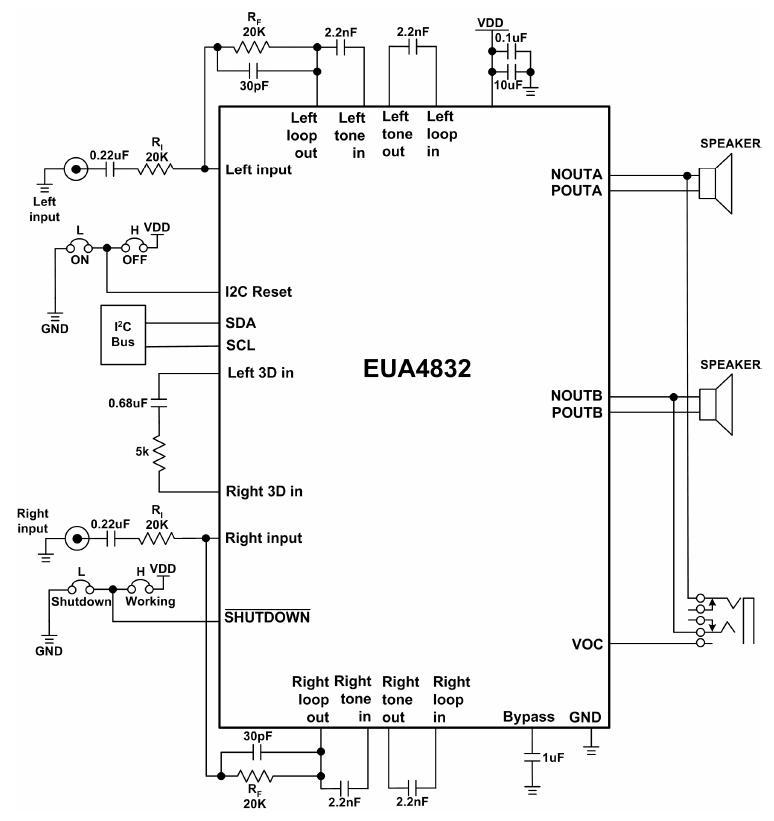 EUTech- AB類音頻放大器- EUA4832