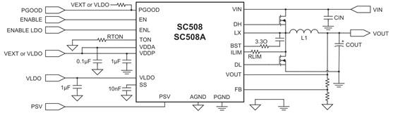 SC508A