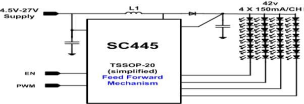 SC445