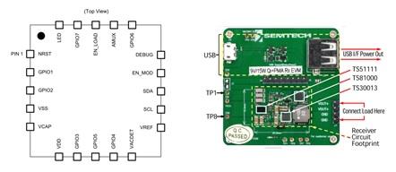 TS81000 (RX)