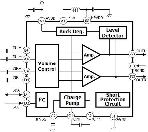 适用于移动手机,数码音频播放器和其他应用场合