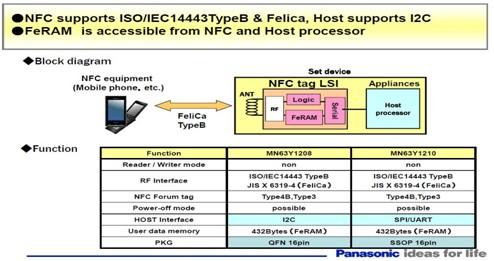 Panasonic NFC Tag