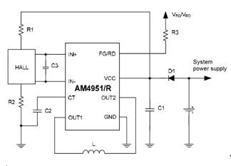 Diodes AM4951/2/3低雜訊單相位無刷直流風扇/馬達驅動器系列