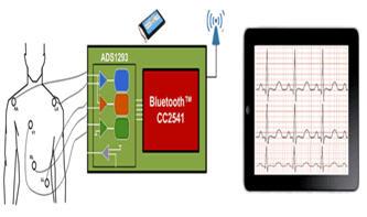 TI蓝牙低能耗特性的无线心率监测器-ADS1293