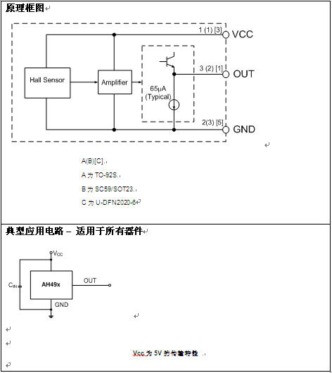 AH49x系列線性霍爾效應感測器