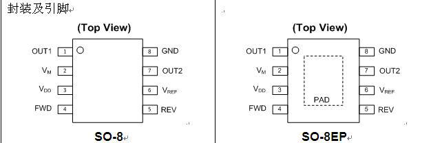 具有速度控制的可逆式直流电动机驱动器ZXBM5210