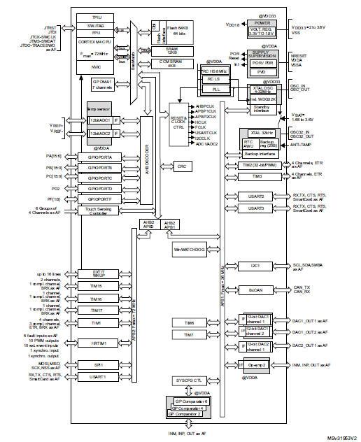 电路 电路图 电子 工程图 平面图 原理图 516_632