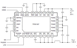 TI 12-A Integrated FET Converter