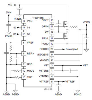 TI Memory Power Solution Synchronous Buck Controller