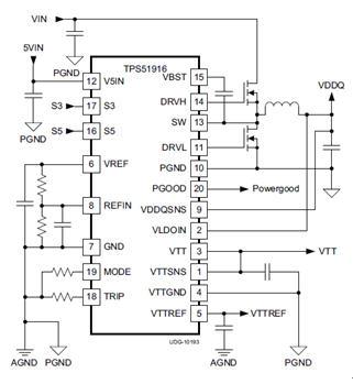 TI Memory Power Solution Synchronous Buck Controller