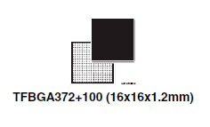 ST 資訊娛樂應用處理器_STA2065