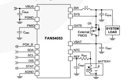 FAN54053 High Efficiency, 1.55 A, Li-Ion Switching Charger with Power Path, USB-OTG, in a Small Solution Footprint
